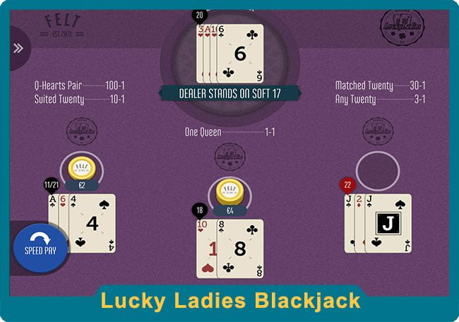 Lucky Ladies Blackjack